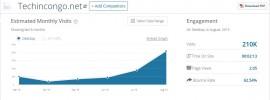 Connaitre le nombre des visiteurs d'un site web concurrent